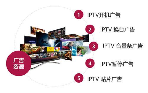 IPTV广告业务